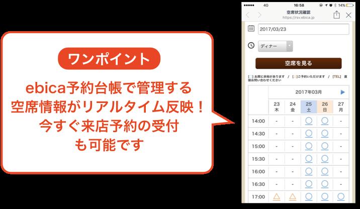 """""""予約フォームが表示されたら、空席検索→必要情報入力と進み、予約完了!"""